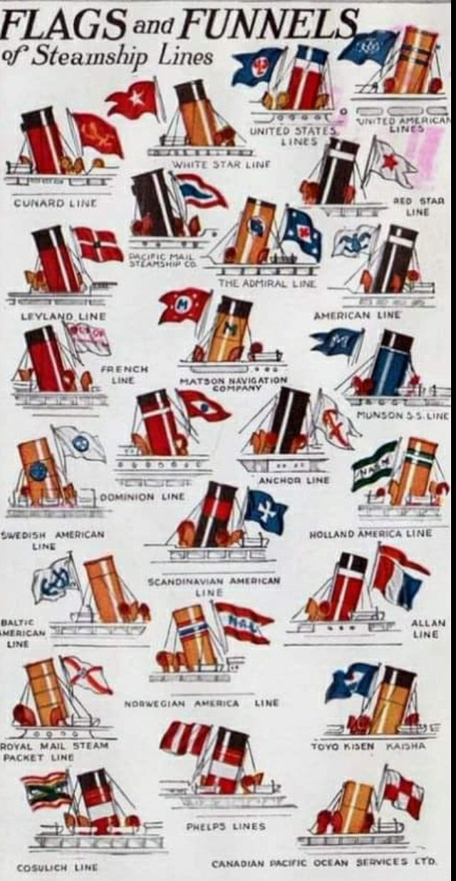 flags and funnels.jpg